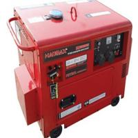 NO.87 HM10000GS(6.5KVA,GASOLINE,SILENT,HANDLE AND KEY DOUBLE